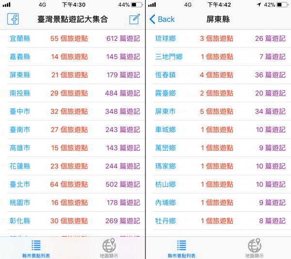 台灣景點遊記大集合 App